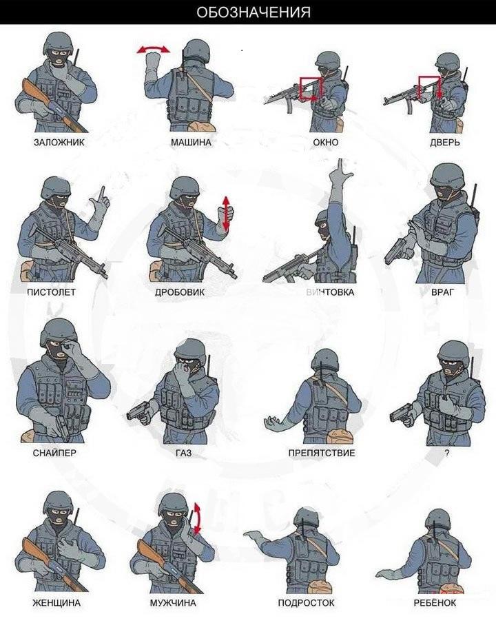 жесты спецназа и их значение картинки настоящее время